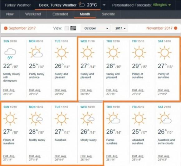 Forecast-07-10-17